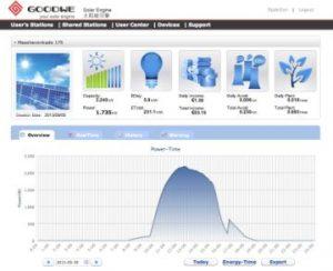 GoodWe monitoring